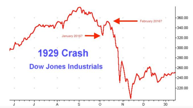 prevention of the stock market crash The crash of 1929 took the market down 23 percent in just two days and   seventy-five years ago, the stock market crashed -- a plunge that.