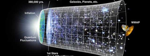 Cosmic Inflation & Gravitational Waves: Complete Coverage of Major Discovery – the 'Smoking Gun' for Universe's Incredible Big Bang Expansion