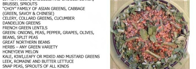 Heal Your Heart Chakra With French Lentils, Kale & Green Beans