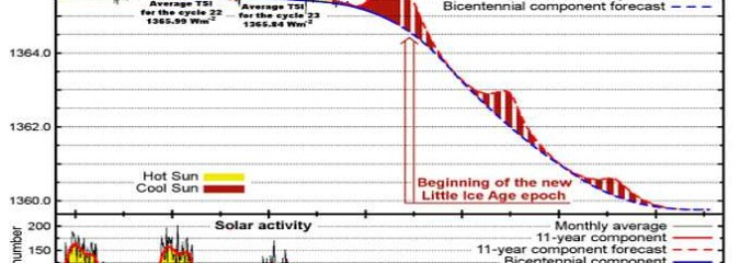 A New Little Ice Age Epoch Has Begun| Earth & Space News March 31, 2015