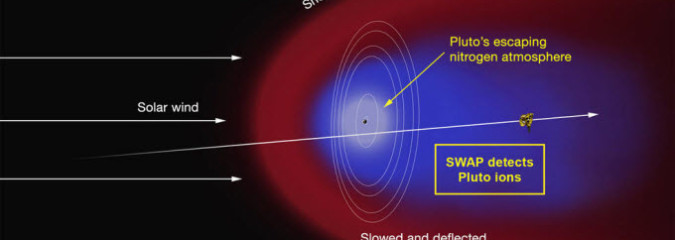 Pluto Wags Its Tail, Solar Filament Snaps, Coronal Hole Stream Watch | S0 News July 19, 2015