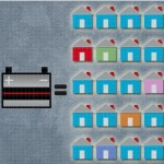 High-Efficiency, Low-Cost Solar Cells Can Be Made from Recycled Car Batteries