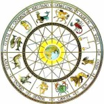 Weekly Horoscopes 3rd April 2017