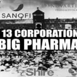 "These 13 Corporations Are ""Big Pharma"": Their History, Crimes, and Products"