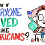 What If Everyone on the Planet Lived Like Americans (Could Earth Provide for Everyone)?