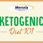 A Beginner's Guide to the Ketogenic Diet: An Effective Way of Optimizing Your Health