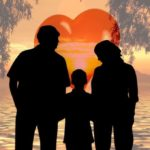 Influence of Family Relationships on Emotional Well-Being