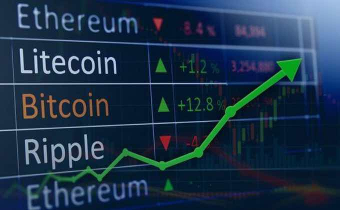 Standard Techniques to Trade Crypto Currency in India 2021