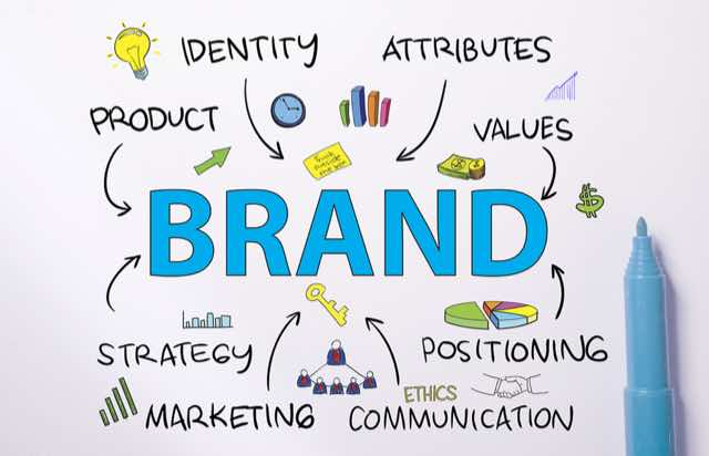 A Beginner's Guide To Digital Branding: By Advertising Professionals